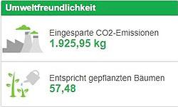 Photovoltaik bei PIPAL: Wir sind umweltfreundlich uns sparen jetzt tonnenweise CO2